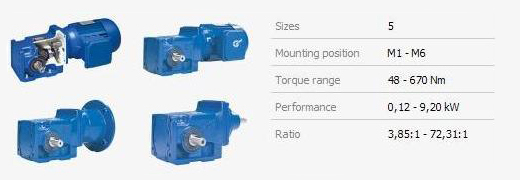 Nord Gearboxes